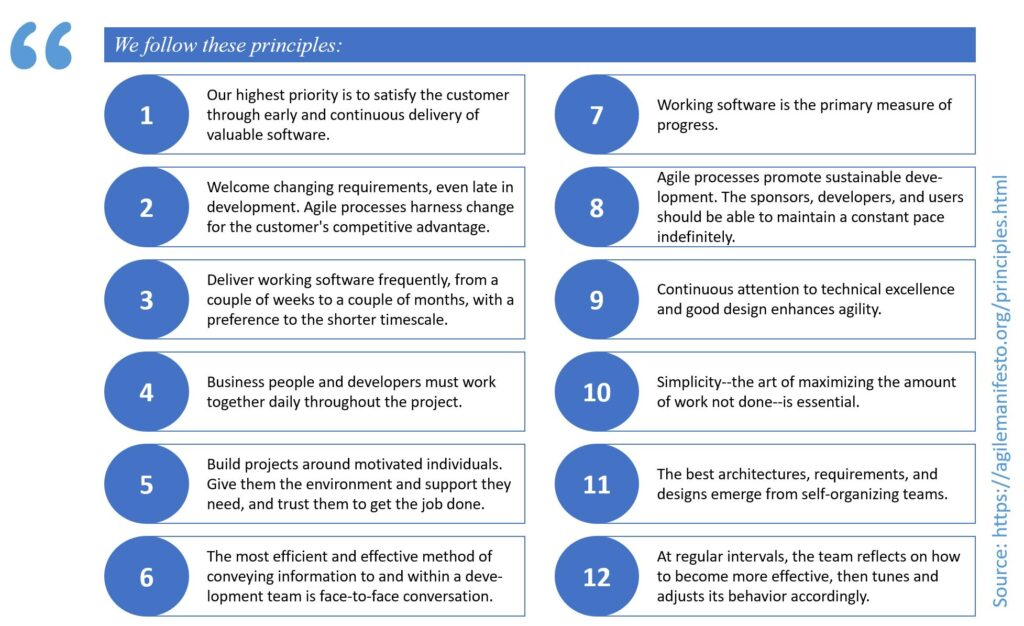 The 12 Principles of Agile Projects