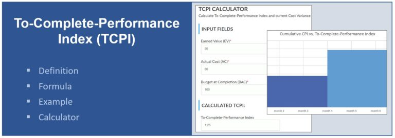 To-complete-performance index