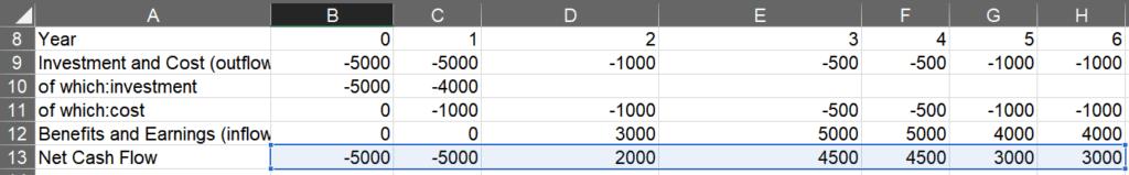 Determine net cash flows in Excel