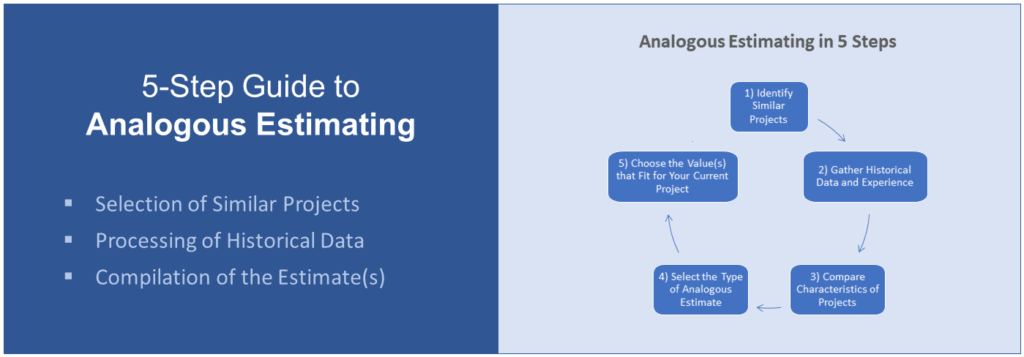 Title 5 step guide to analogous estimating