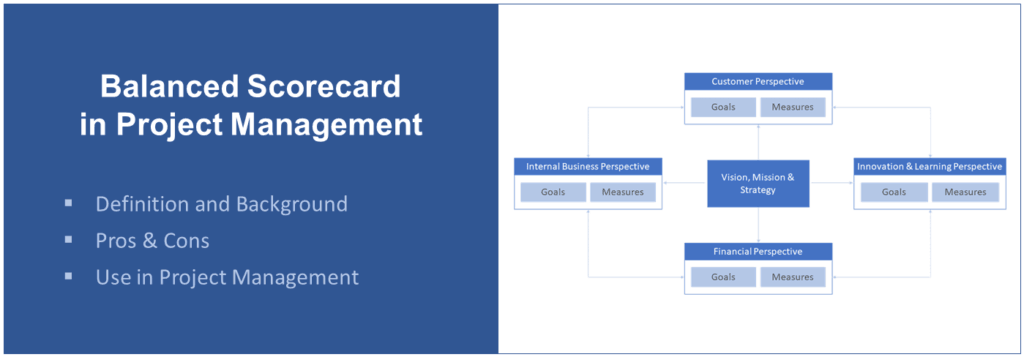 Title Balanced Scorecard Project Management