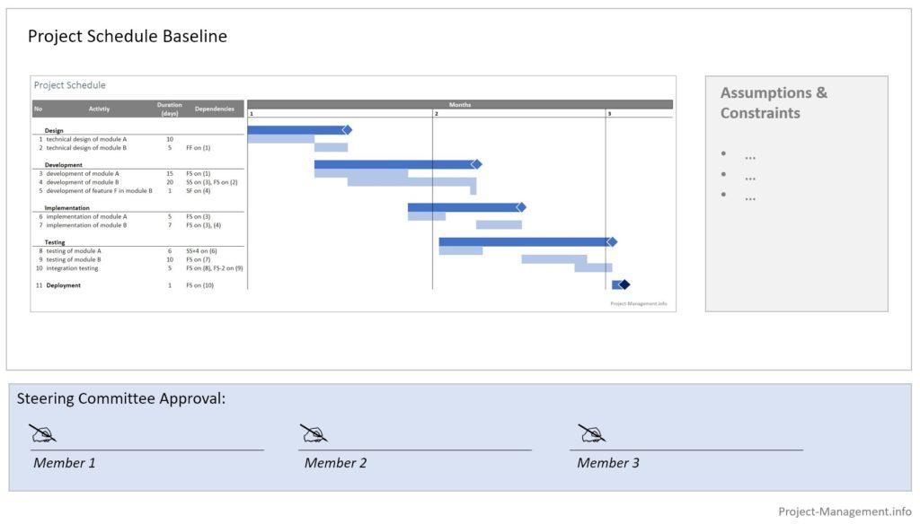 Approval of project scope baseline