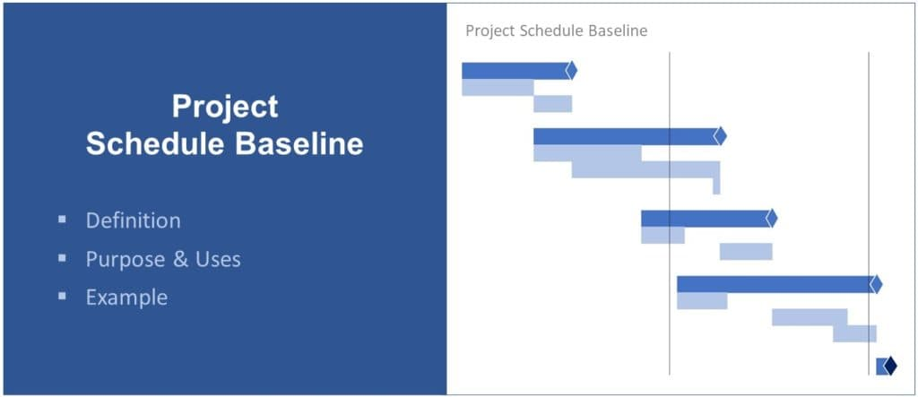 Title Schedule Baseline article